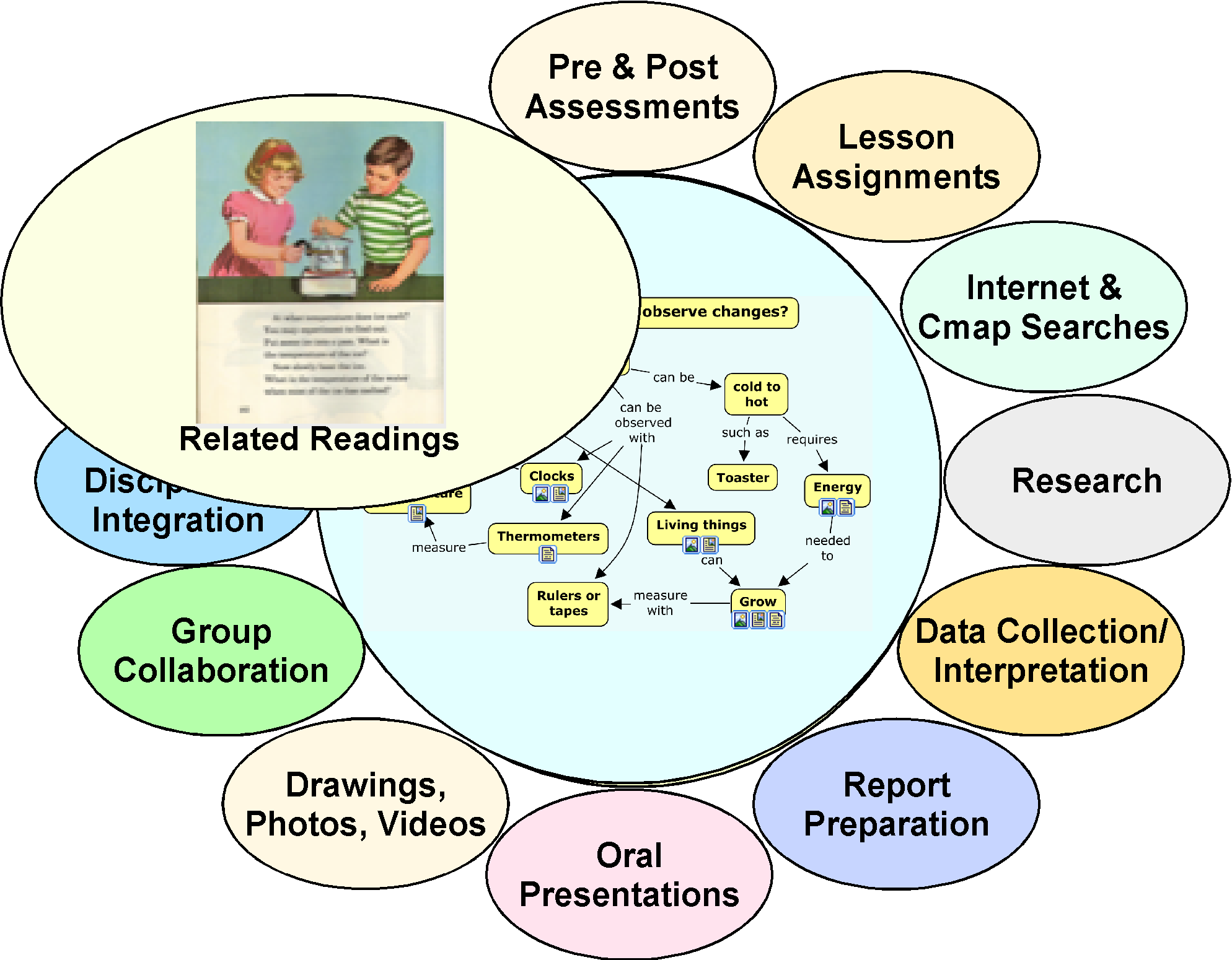 research paper online education