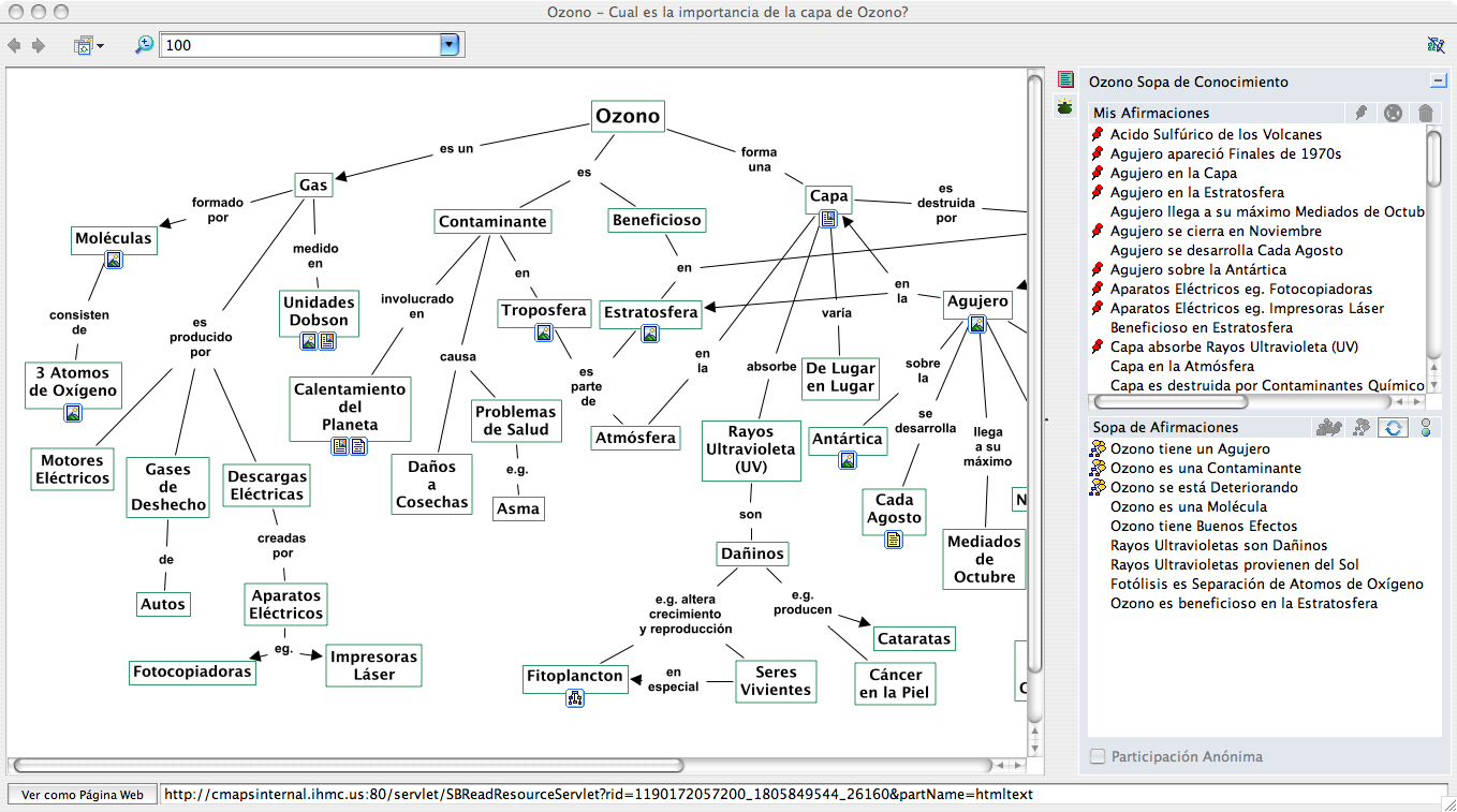 Theory Of Concept Maps Spanish on Theory Of Concept Maps