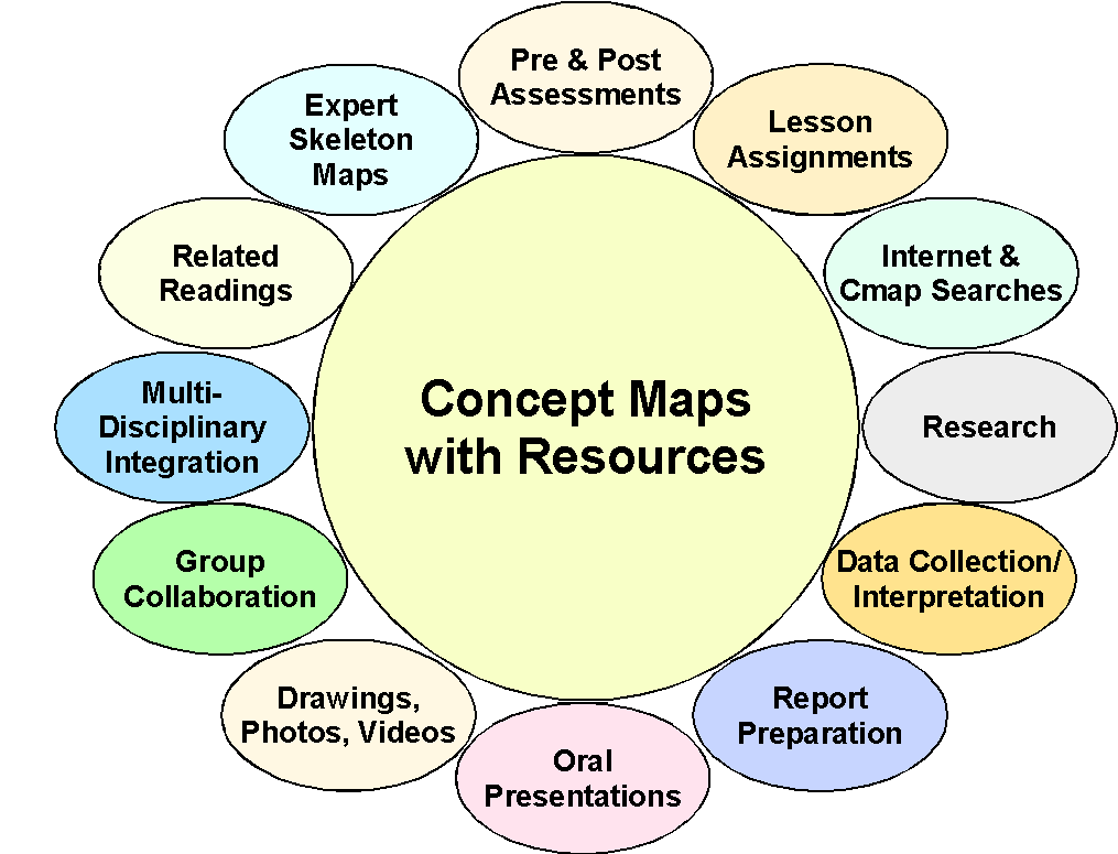 a look at the concept behind descriptive research and its process Quantitative research designs are either descriptive  always tell the reader what to look  uses a static and rigid approach and so employs an inflexible process.