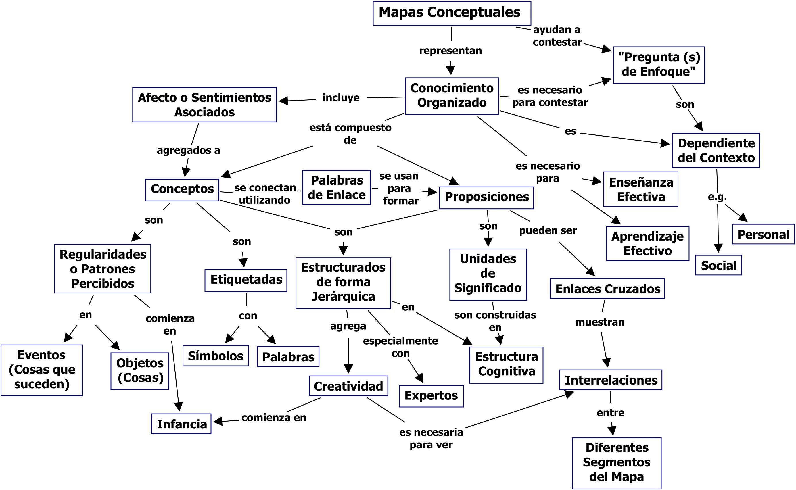 Cmap | Cmap Software